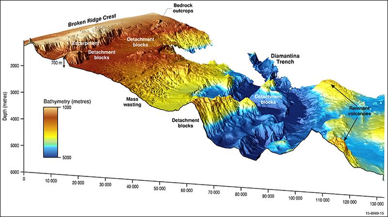 Indian Ocean seafloor sonar image